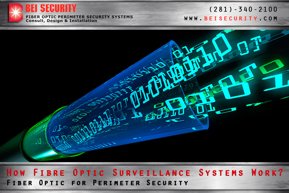 How Fibre Optic Surveillance Systems Work Bei Security